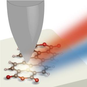有機ELの新たな発光機構を発見~三重項励起子を低電圧で選択的に形成 ...